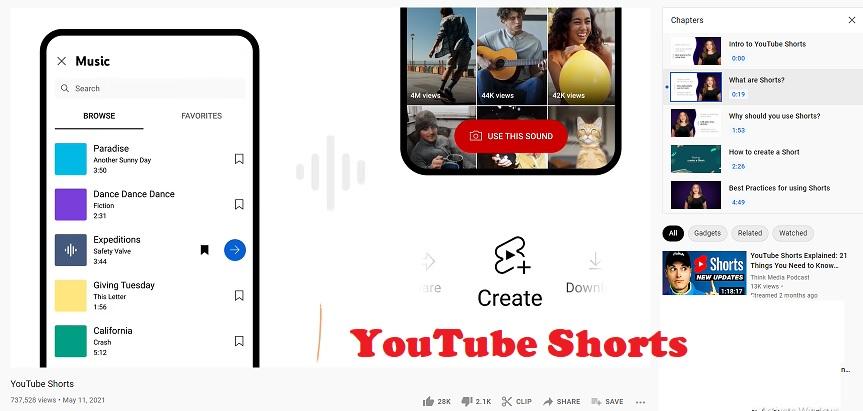 Google anunta lansarea de Youtube Shorts