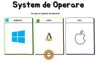 System de operare